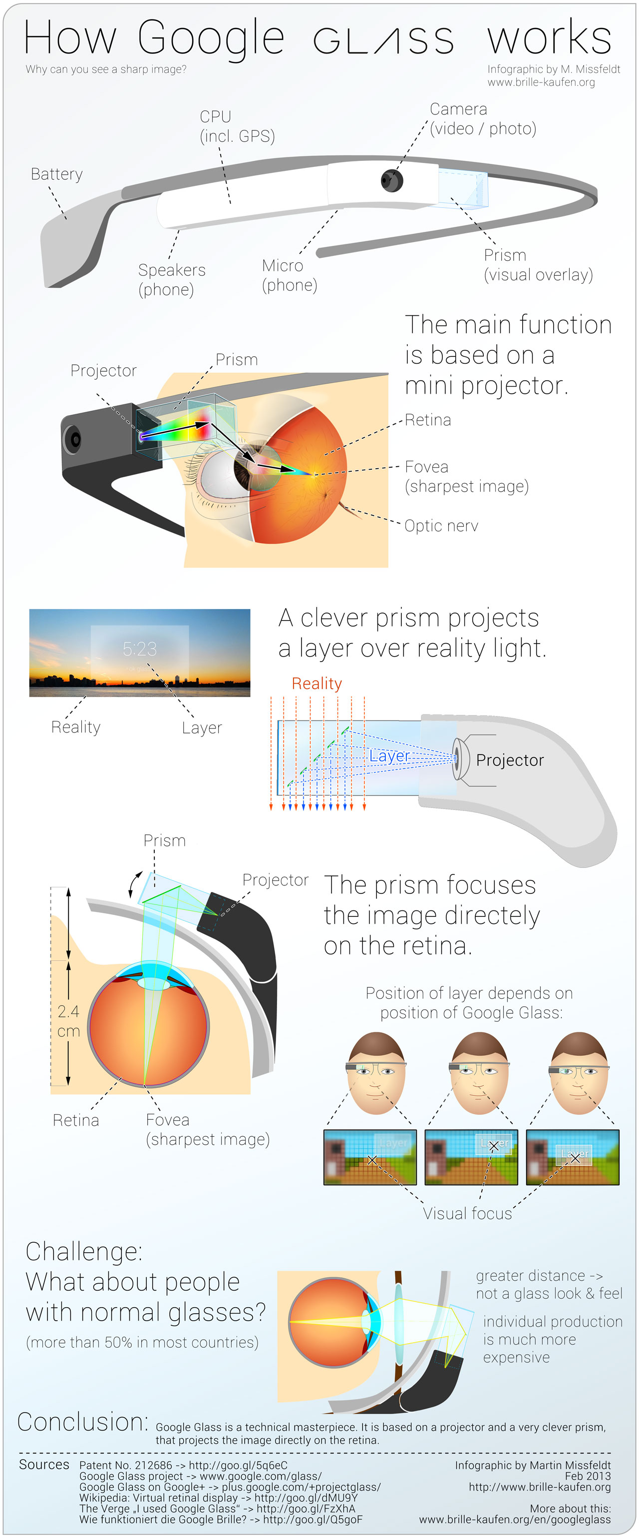 how-google-glass-works-infographic